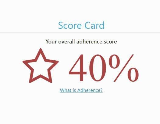 WinRx Web Refill Adherence Score Card